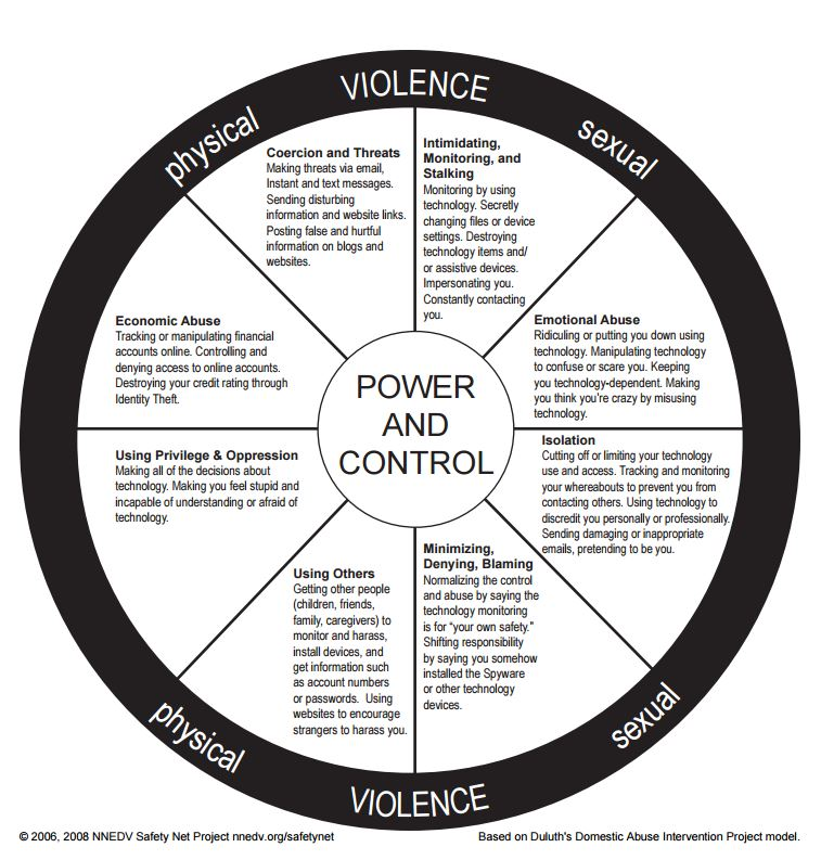 power and control wheel on technology and abuse sexual assault  power and control wheel technology version