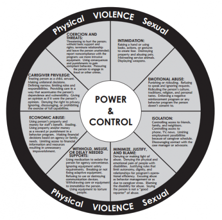 This Power and Control wheel has been adapted by illustrate the ways in which a power imablaance between a person with disabilities and their caretaker can result in sexual violence or abuse.