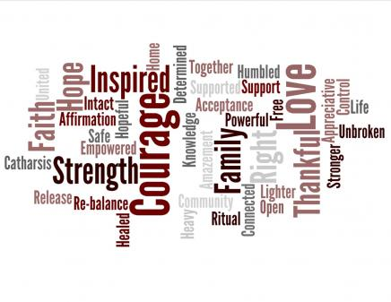 Image of Words to describe Speak Out
